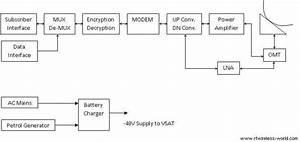 Vsat Terminal Block Diagram