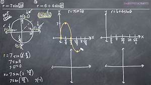 Sketching Polar Curves - 2 Examples  Kristakingmath