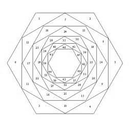 folding  iris paper pattern lena patterns