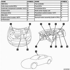 2006 Dodge Stratus Engine Diagram