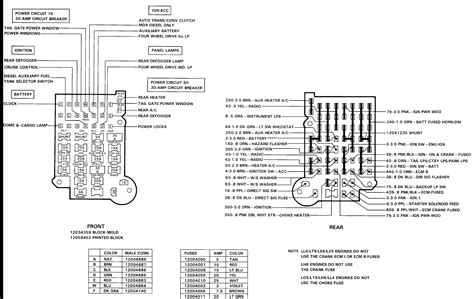 Need Chevy Suburban Fuse Panel Wiring Diagram