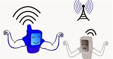 cara membuat penguat sinyal hp sederhana sendiri sekedar tahu saja