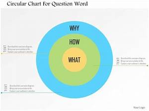 Circular Chart For Question Word Flat Powerpoint Design