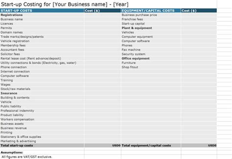 Budget Template For Startup Business by Free Business Startup Costs Templates Invoiceberry