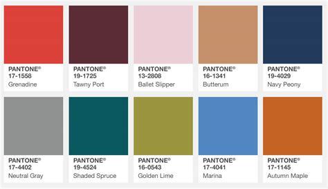 couleur de chambre tendance pantone color institute releases fall 2017 fashion colour
