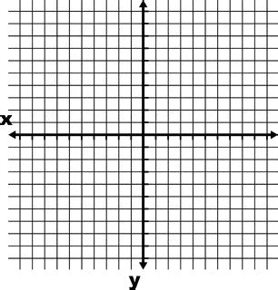 coordinate grid  axes labeled  grid lines