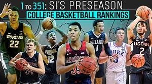 College Basketball Rankings  All 351 Division I Teams
