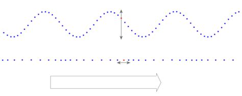 radar basics radar sonar lidar
