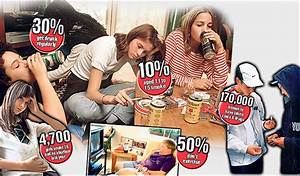 Drug and alcohol effects on teens