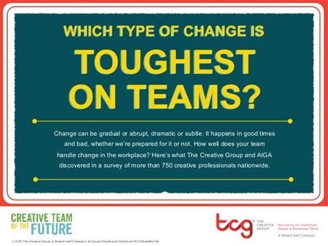 How To Handle Change by Which Type Of Change Is Toughest On Teams