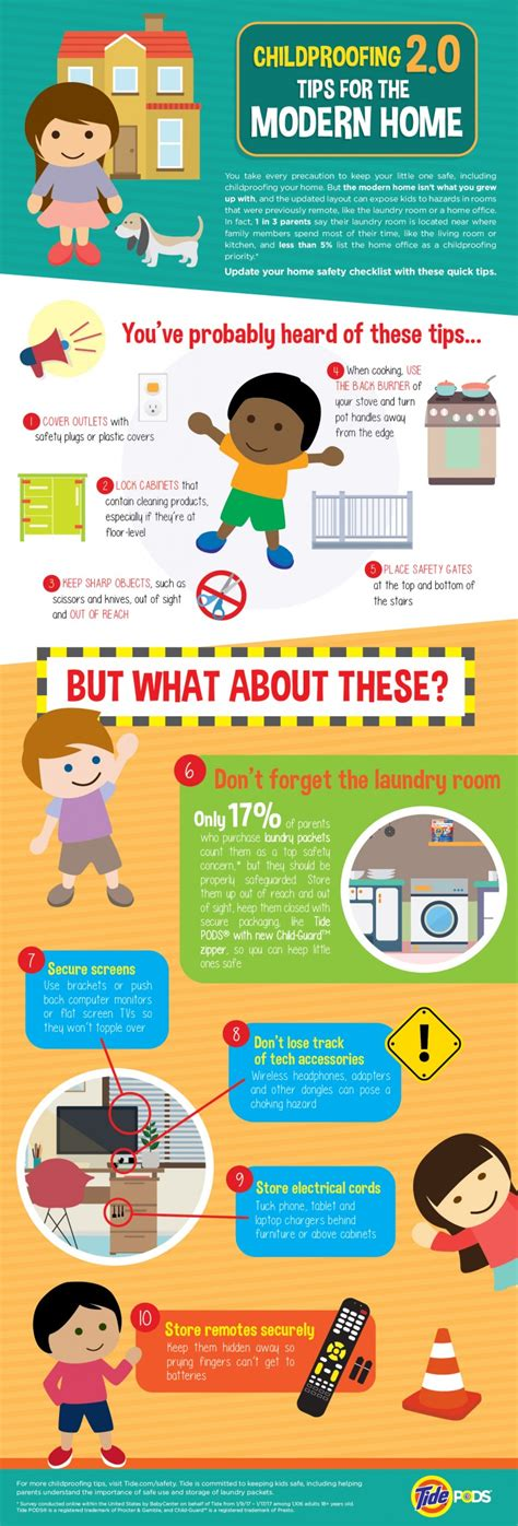 parenting advice  home safety tips facts myths