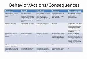 it support plan template - 10 best images of pbis behavior intervention chart pbis