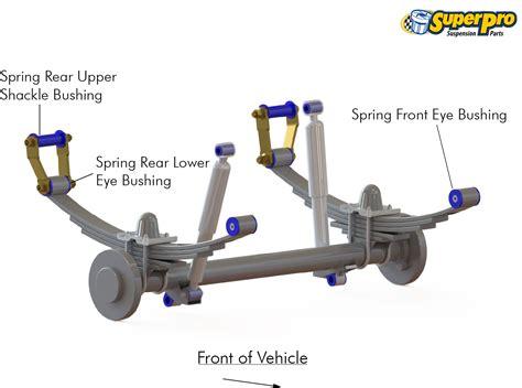 superpro tradeview suspension part search