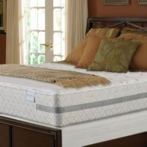 blog az mattress outlet With az mattress outlet