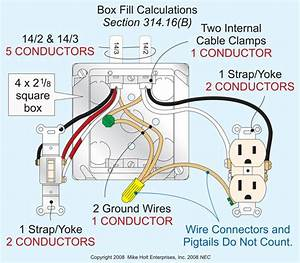 Electrical conduit fill percentage makeupgirl 2018 electrician jules bartow communications security in electrician jules bartow communications security in electrical pvc conduit fill table greentooth Images