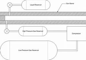 High Velocity Liquid Droplet Gun As A Weapon For Space Warfare