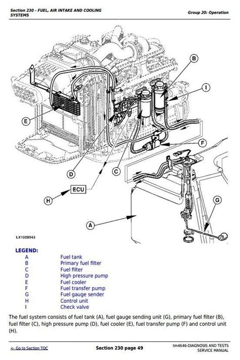Deere 6320 Wiring Diagram by Deere 6120 6220 6320 6420 6520 And L Tractor