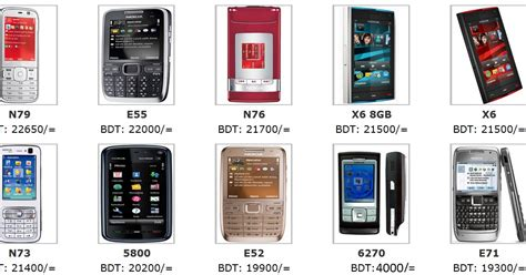 Cell Phone Price by Mobile Phones Nokia Cell Phone Price In Bangladesh