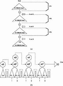 Mux Logic Diagram