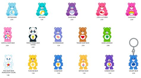 Care Bears Blind Box Keychains by Kidrobot