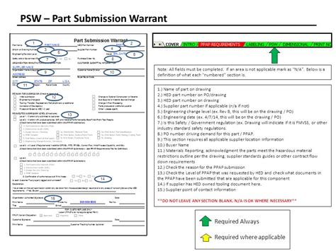 aiag psw form ppap requirements training ppt video online download