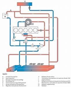 Circuit De Refroidissement Moteur : audi tt rs mk2 moteur 2 5l tfsi 5 cylindres page 1 tt rs mk2 8j forum ~ Gottalentnigeria.com Avis de Voitures