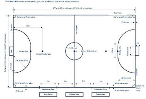 gudang informasi tergokil sepatu futsal tipe tips