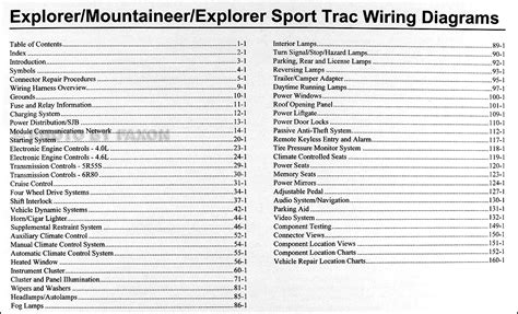 2010 Ford Explorer Radio Wiring Diagram by 2010 Ford Explorer And Sport Trac Mountaineer Wiring