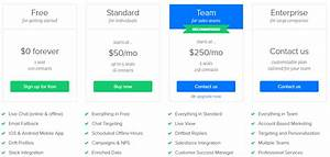 saas pricing model template - the ultimate guide to saas pricing models strategies