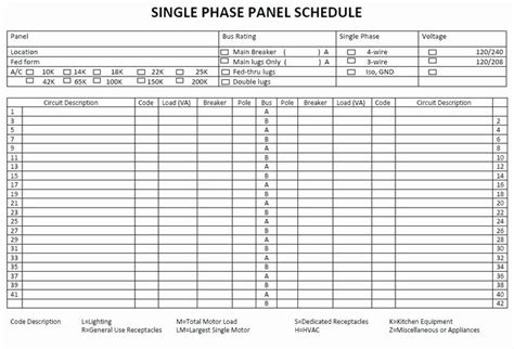 Contact us to customize your electrical control panel labels. Electrical Panel Schedule Template Excel Awesome Electrical Panel Circuit Directory Template ...