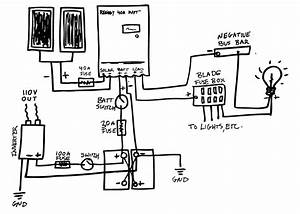 Epic Guide To Diy Van Build Electrical  How To Install A Campervan Solar Electrical System