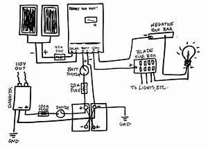 Wiring Diagram Van