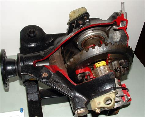 limited slip differential wikipedia