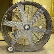 Large Industrial Floor Fans