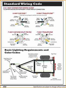 Wiring Diagrams For Trailer Plugs  Page  3