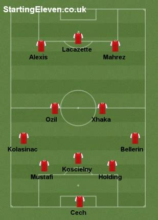 arsenal   user formation