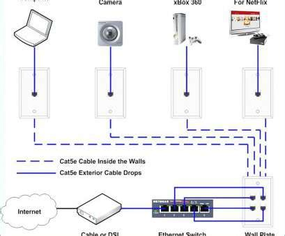 Rj45 Wiring Solution by 13 Popular Rj45 Wiring Diagram Solutions Tone