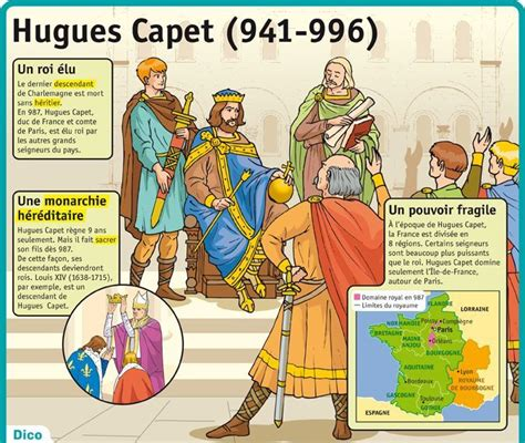 educational infographic fiche exposes hugues capet