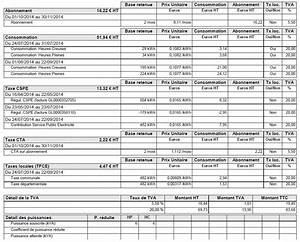 Devis Assurance Auto Maif : devis credit auto devis credit auto design devis toiture tours 1323 devis assurance auto maif ~ Medecine-chirurgie-esthetiques.com Avis de Voitures