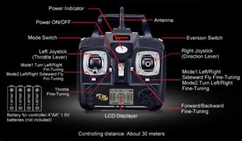 syma  quadcopter rc drone ghz drones  sale drones den