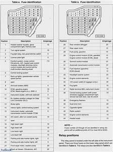 2018 Passat Fuse Diagram At Manuals Library