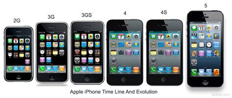 iphone generations a rundown of different versions of iphones firefold