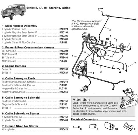 Land Rover Series Iia Iii Wiring Harnesses Cables