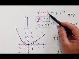 Momentane änderungsrate Berechnen : differentialgleichung beim wachstum doovi ~ Themetempest.com Abrechnung