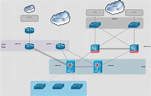 Draw Microsoft Visio Professional Network Diagrams By Dinujl