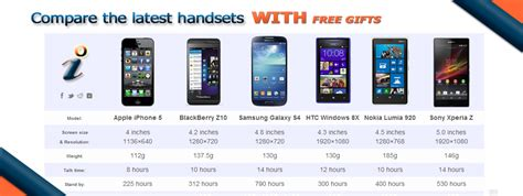 cell phone comparison mobile phone deals compare contract mobiles mobile