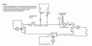 Boiler Loop Piping Diagram