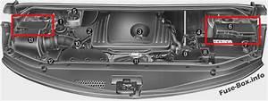 Fuse Box Diagram  U0026gt  Hyundai H  Grand Starex  2008