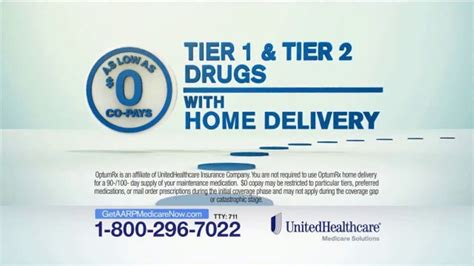unitedhealthcare medicare solutions tv commercial