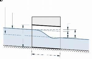 Biegemoment Berechnen Online : bauformeln online rechnen mathematik statik geotechnik stra enbau wasserbau hoai rechner ~ Themetempest.com Abrechnung